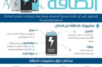 إنفوجرافيك.. 4 مخاطر لتناول مشروبات الطاقة - المواطن