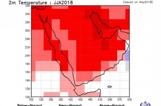 الأرصاد تحذر: حرارة الصيف أشد من معدلاتها على هذه المناطق - المواطن