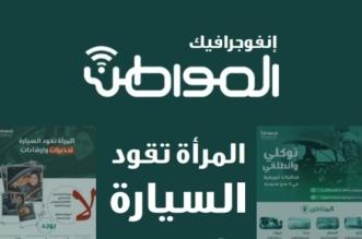 """إنفوجرافيك """"المواطن"""".. المرأة تقود السيارة في السعودية - المواطن"""