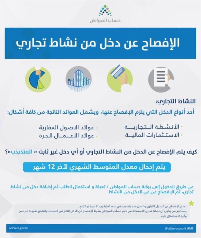حساب المواطن يُذكِّر بكيفية الإفصاح عن دخل النشاط التجاري - المواطن