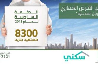 بالأسماء.. الصندوق العقاري يرشح 8300 مستفيد في الدفعة السادسة من برنامج التمويل المدعوم - المواطن