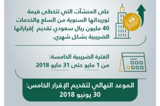 VAT Establishment Tax return5 01