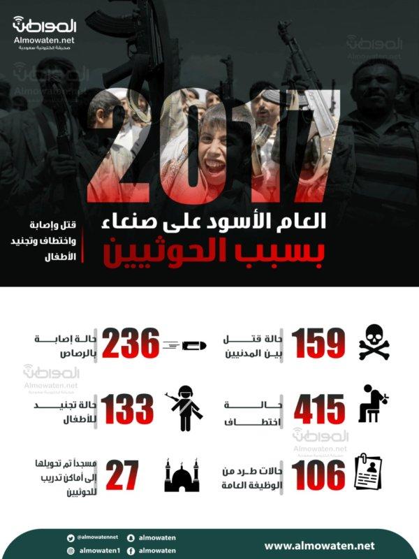 """إنفوجرافيك """"المواطن"""".. 2017 عام أسود على صنعاء بسبب الحوثي - المواطن"""