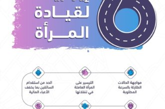 إنفوجرافيك.. 6 إيجابيات بعد قيادة المرأة للسيارة - المواطن