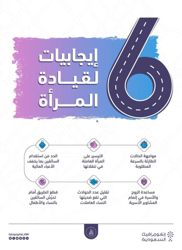 يوم المرأة العالمي - 6 إيجابيات لقيادة المرأة