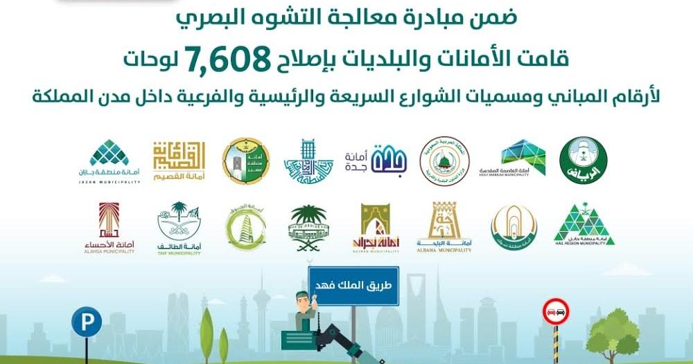 صيانة 7608 لوحات لأرقام المباني ومسميات الشوارع داخل المدن