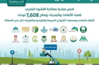 صيانة 7608 لوحات لأرقام المباني ومسميات الشوارع داخل المدن - المواطن