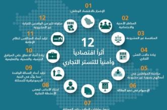 إنفوجرافيك.. 12 أثرًا اقتصاديًّا وأمنيًّا للتستر التجاري - المواطن