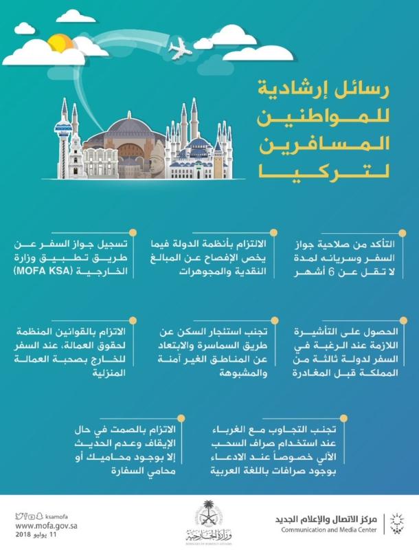 إنفوجرافيك.. 8 نصائح من السفارة لدى أنقرة للمواطنين المسافرين إلى تركيا