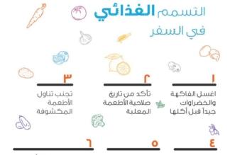 6 نصائح للوقاية من التسمم الغذائي أثناء السفر - المواطن