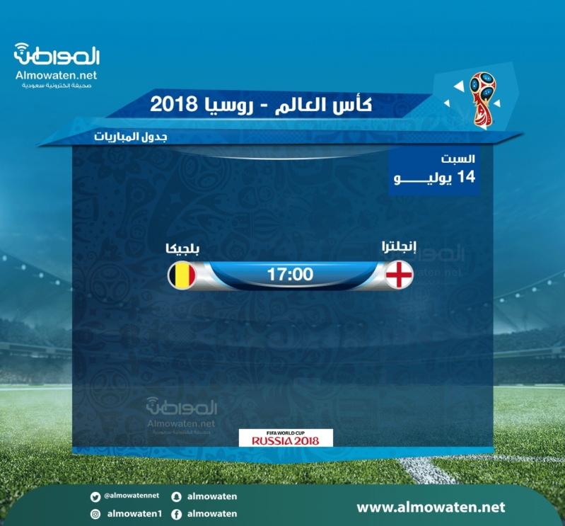 تعرف على موعد مباراة بلجيكا ضد إنجلترا