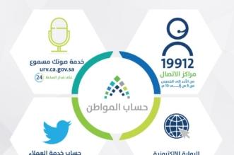 تغريدة وإنفوجرافيك من حساب المواطن بشأن قنوات الاتصال بالبرنامج - المواطن