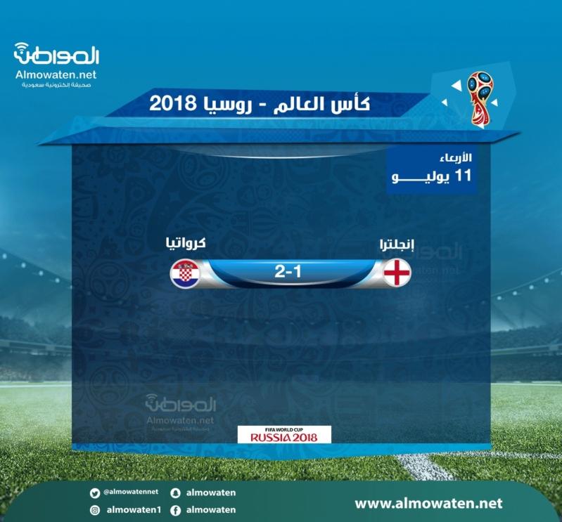 مباراة إنجلترا وكرواتيا .. نهاية مغامرة الأسود الثلاثة وبيريسيتش الأفضل