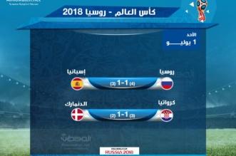 مباريات كأس العالم 2018 .. ركلات الجزاء تطير بروسيا وكرواتيا لربع النهائي - المواطن