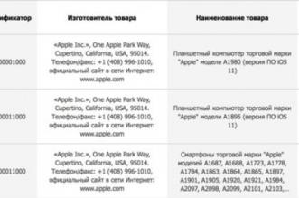 أبل تستعد للكشف عن اثنين من أجهزة آيباد الجديدة - المواطن