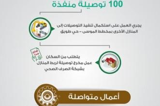 إنجاز أول 100 توصيلة منزلية للصرف الصحي بمخطط الموسى في الرياض - المواطن