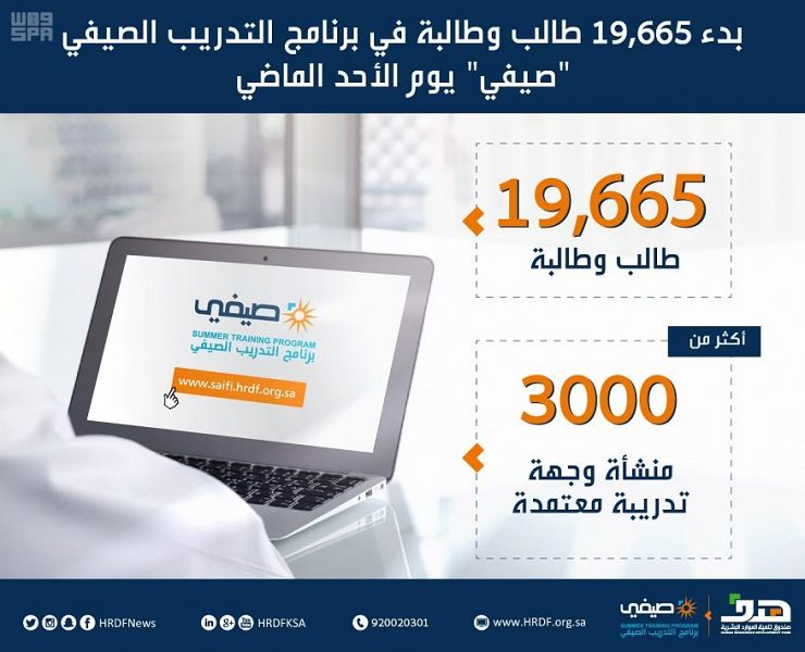 19 ألف طالب وطالبة بدؤوا التدريب في برنامج صيفي لدى 3 آلاف منشأة خاصة