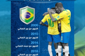 كيف خرجت البرازيل من كأس العالم في النسخ الماضية؟ - المواطن