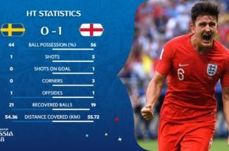 في مباراة إنجلترا والسويد .. مدافع الأسود الثلاث يدخل التاريخ من بابه الواسع - المواطن