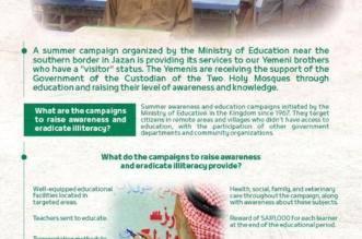 1000 ريال ودعم كامل.. الحملات الصيفية للتعليم تستهدف اليمنيين في جازان - المواطن