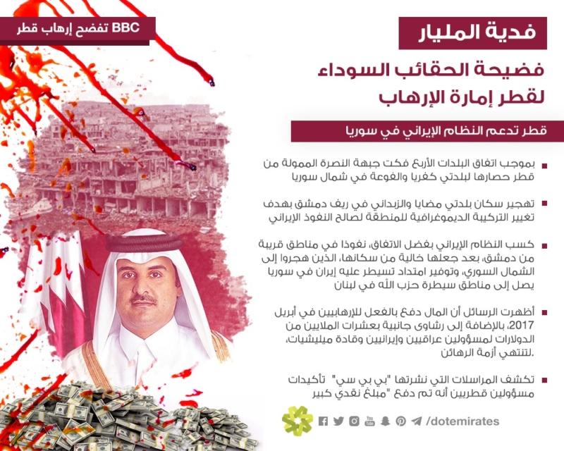 بالفيديو.. التحقيق في تسليم قطر فدية مليارية لميليشيا إرهابية - المواطن