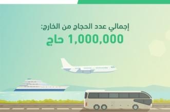 اكتمال وصول مليون حاج من الخارج إلى المملكة - المواطن