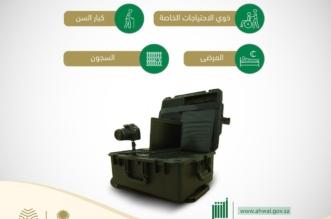إنفوجرافيك الأحوال: 4 فئات مستفيدة من الحقيبة المتنقلة - المواطن