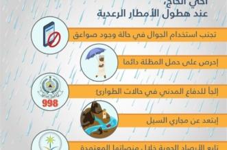 إنفوجرافيك.. 5 نصائح لضيوف الرحمن عند هطول الأمطار الرعدية - المواطن