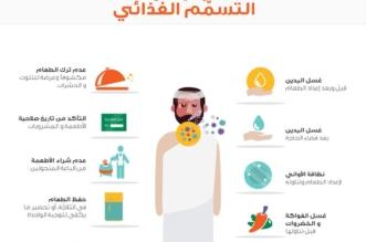 إنفوجرافيك.. 9 نصائح للوقاية من التسمم الغذائي - المواطن