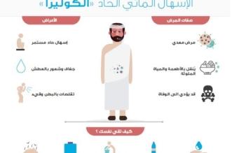 حج بصحة .. أعراض الكوليرا وطرق الوقاية منه - المواطن