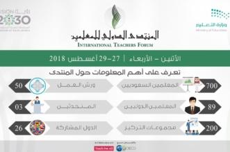 الرياض تحتضن غدًا المنتدى الدولي للمعلمين بحضور 700 معلم ومعلمة سعوديين - المواطن