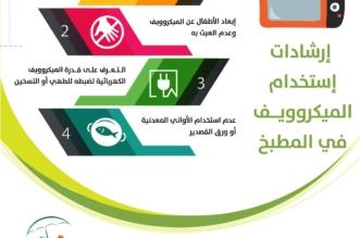 إنفوجرافيك.. إرشادات مهمة لحماية الأسرة من أخطار الميكروويف - المواطن
