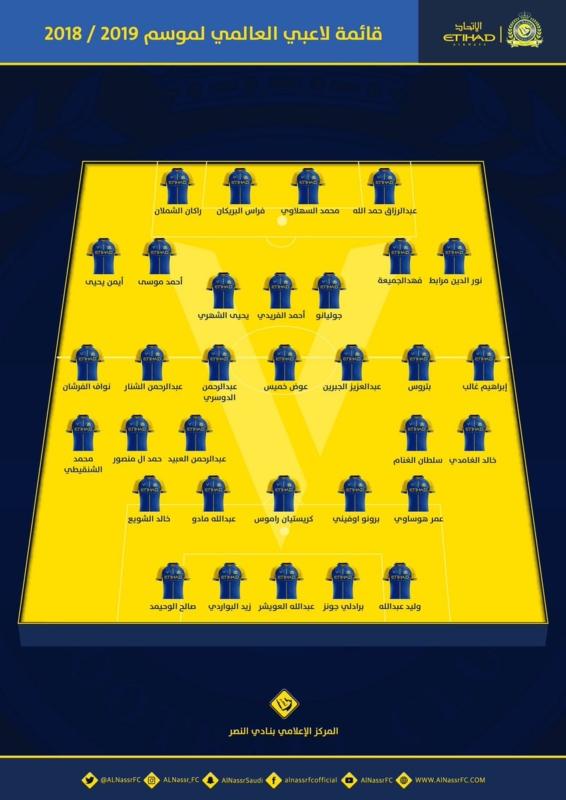 33 لاعبًا في قائمة النصر .. تعرف عليهم - المواطن