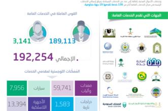 الإحصاء: 192 ألف موظف يعملون على مدار الساعة لخدمة ضيوف الرحمن - المواطن