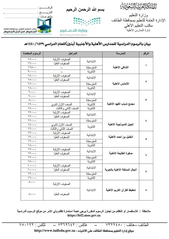 رواتب مدارس الحصان بالدمام 2017 14