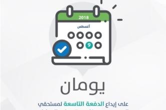 حساب المواطن : الخميس آخر موعد للتسجيل ضمن دورة الدفع المقبلة - المواطن