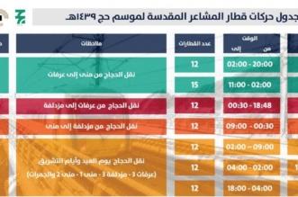 هيئة تطوير مكة المكرمة تحدد جدول حركة القطار بالمشاعر - المواطن