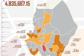 استعادة 4 ملايين متر من الأراضي الحكومية خلال إجازة العيد بعسير - المواطن