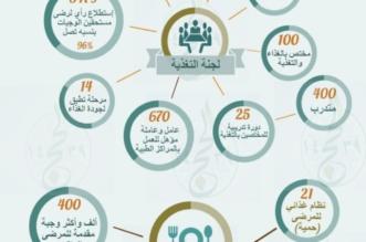 الصحة تؤمن ٤٠٠ ألف وجبة للمرضى وموظفيها بالحج - المواطن