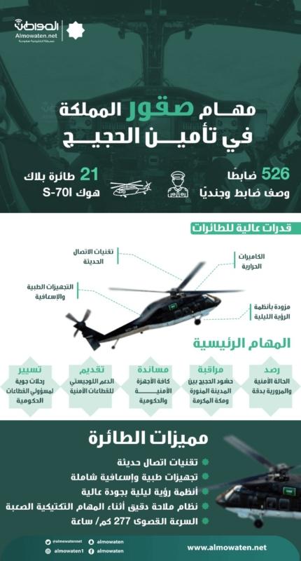 """إنفوجرافيك """"المواطن"""".. 5 مهام لصقور المملكة في تأمين الحجيج - المواطن"""