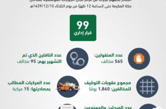 الجوازات: ضبط 565 مخالفاً.. والتشهير بـ95 من ناقلي الحجاج بدون تصريح - المواطن