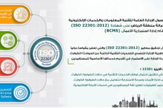 أمانة الرياض تحصل على الأيزو في إدارة استمرارية الأعمال - المواطن