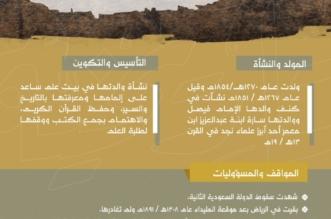 جملة رددتها الأميرة الجوهرة على الملك عبدالعزيز أعادت الرياض - المواطن