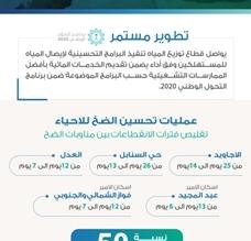 المياه الوطنية ترفع مستوى خدمات المياه في 7 أحياء بجدة - المواطن