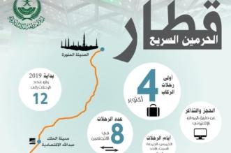 8 رحلات و5 محطات.. تفاصيل أولى رحلات قطار الحرمين السريع - المواطن