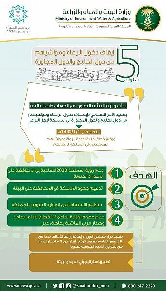 منع دخول الرعاة ومواشيهم من دول الخليج والدول المجاورة لمدة 5 سنوات - المواطن