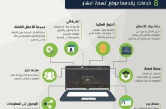 100 ألف مشترك في برنامج تسعة أعشار - المواطن