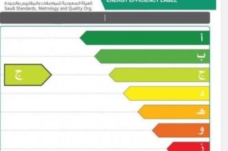 تنفيذ أكثر من 38 ألف جولة رقابية على منتجات كفاءة الطاقة - المواطن