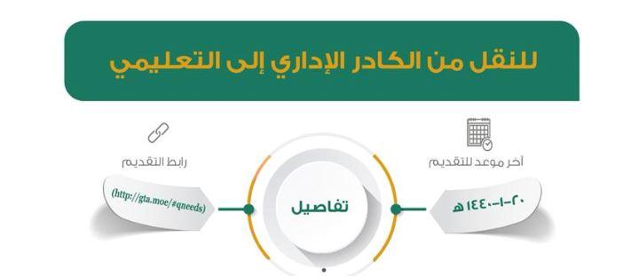 آلية التقديم على الوظائف التعليمية لمقدمي طلبات النقل من الكادر الإداري