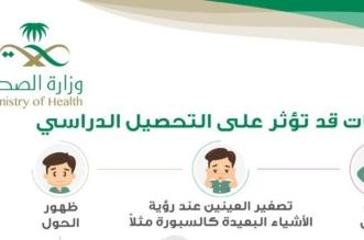 7 علامات تؤثر على التحصيل الدراسي للأبناء.. راجع الطبيب فوراً - المواطن